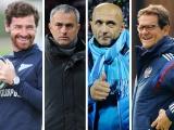 20 самых дорогих тренеров мира