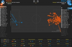 «Шахтёр» — «Аталанта» — 0:3, голы обзор матча, судья, фото