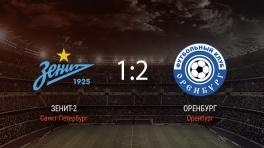 Обзор матча «Зенит-2» — «Оренбург»