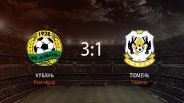 Обзор матча «Кубань» — «Тюмень»