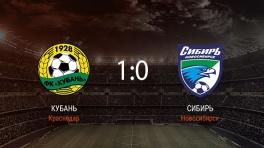 Обзор матча «Кубань» — «Сибирь»
